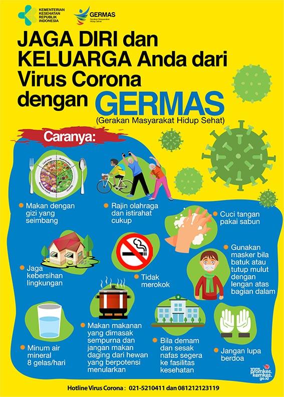 Jaga Diri Dan Keluarga dari Virus corona